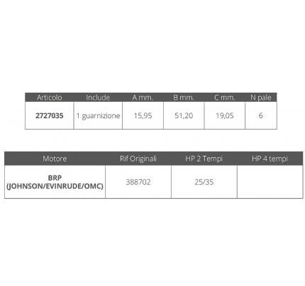 Finnord-FNI2727035-GIRANTE JOHNSON/EVINRUDE 2T 25HP-20