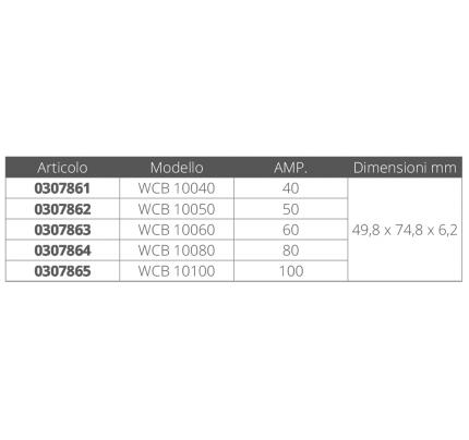Quick-FNI0307862-INTERRUTTORE MAGNETO IDRAULICO 50 A-20