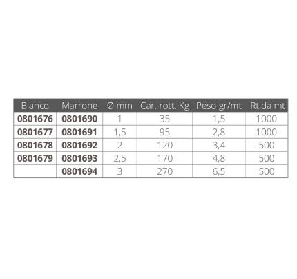 Cordescotte.it-FNI0801690-TRECCIA PALAMITI MARRONE Ø1 MT1000-20