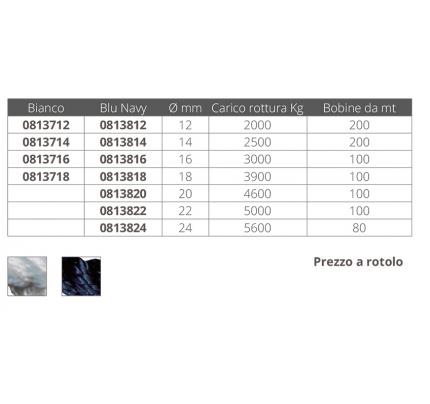 Cordescotte.it-PCG_FN0813712-TRECCIA SQ-LINE BIANCA-20