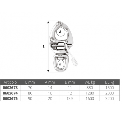 Wichard-FNI0602675-MOSCHETTONE PER SPINNAKER MM 90-20